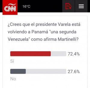 encuesta CNN
